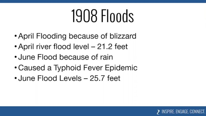1908 flood stats from the Blue Earth County presentation on historic floods
