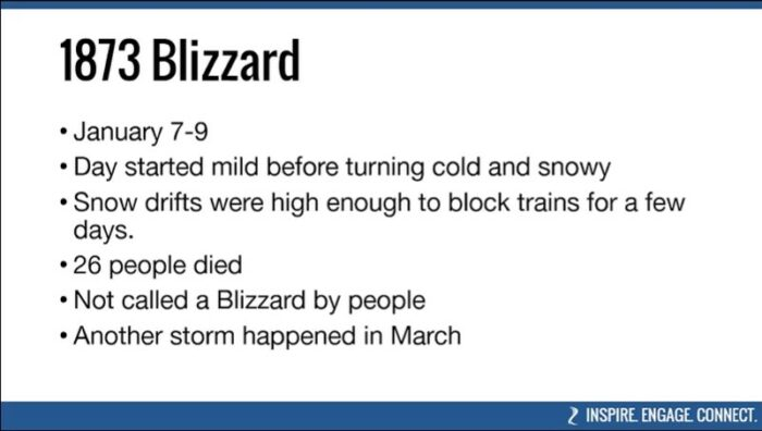Stats from the 1873 blizzard